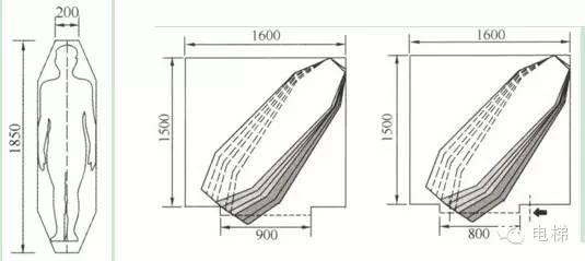 困扰了我们多年!担架万博手机APP尺寸终于明确了!