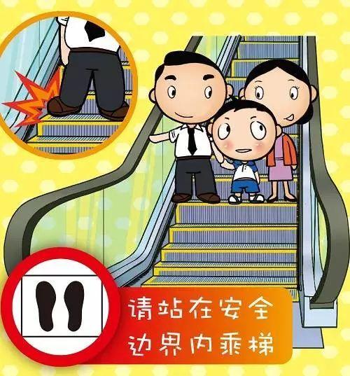 乘坐自动扶梯、自动人行道,你需要知道这些安全知识!