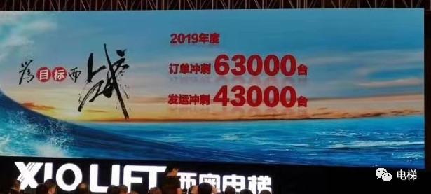 2019年中国万博手机APP品牌NO.1,康力or杭州西奥?